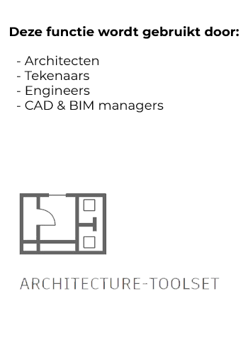 Architecture toolset
